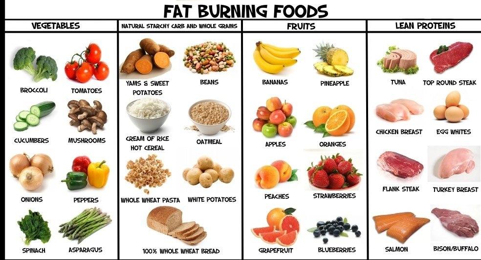 Healthy foods to cure Sciatica