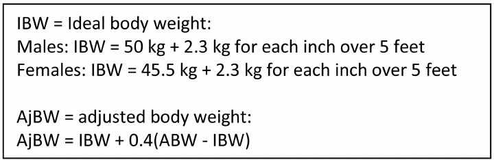 Ideal body weight for men and women